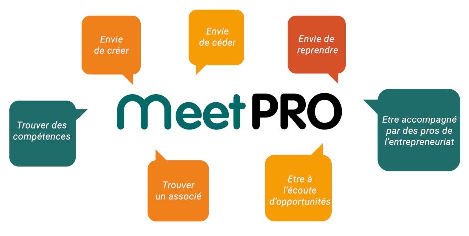 illustration communauté MeetPRO